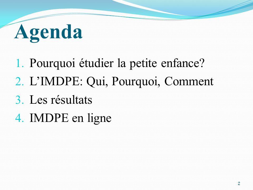 Agenda 1. Pourquoi étudier la petite enfance? 2. LIMDPE: Qui, Pourquoi, Comment 3. Les résultats 4. IMDPE en ligne 2