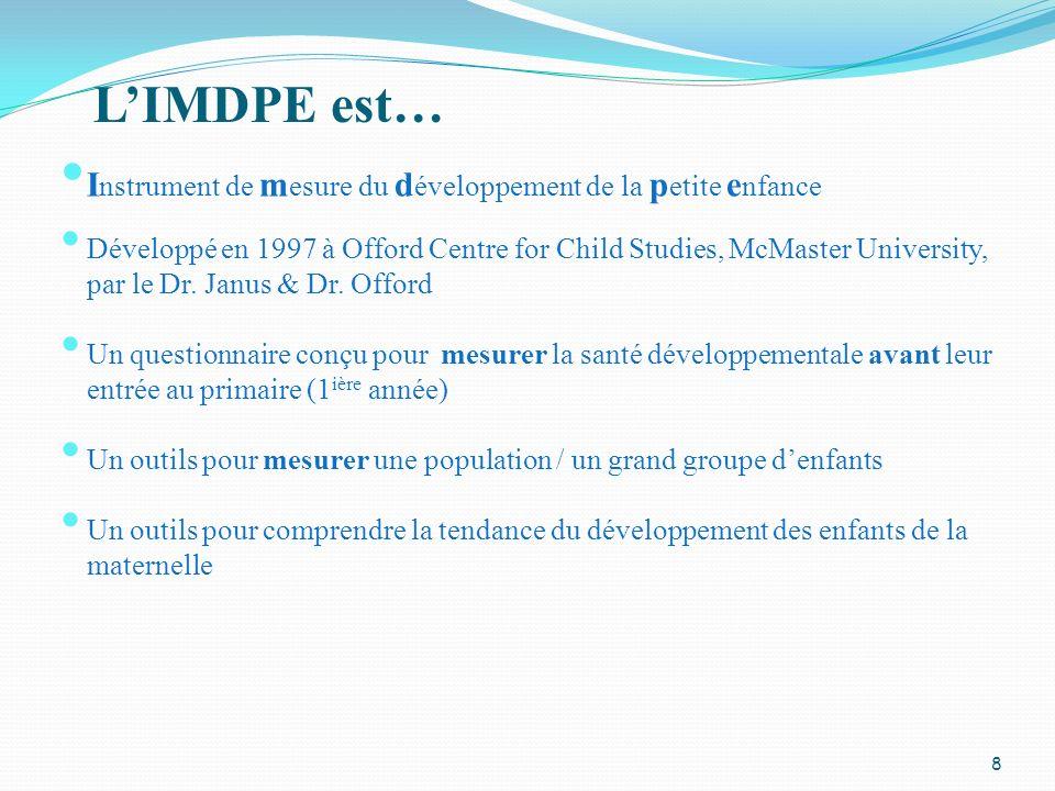 I nstrument de m esure du d éveloppement de la p etite e nfance Développé en 1997 à Offord Centre for Child Studies, McMaster University, par le Dr. J