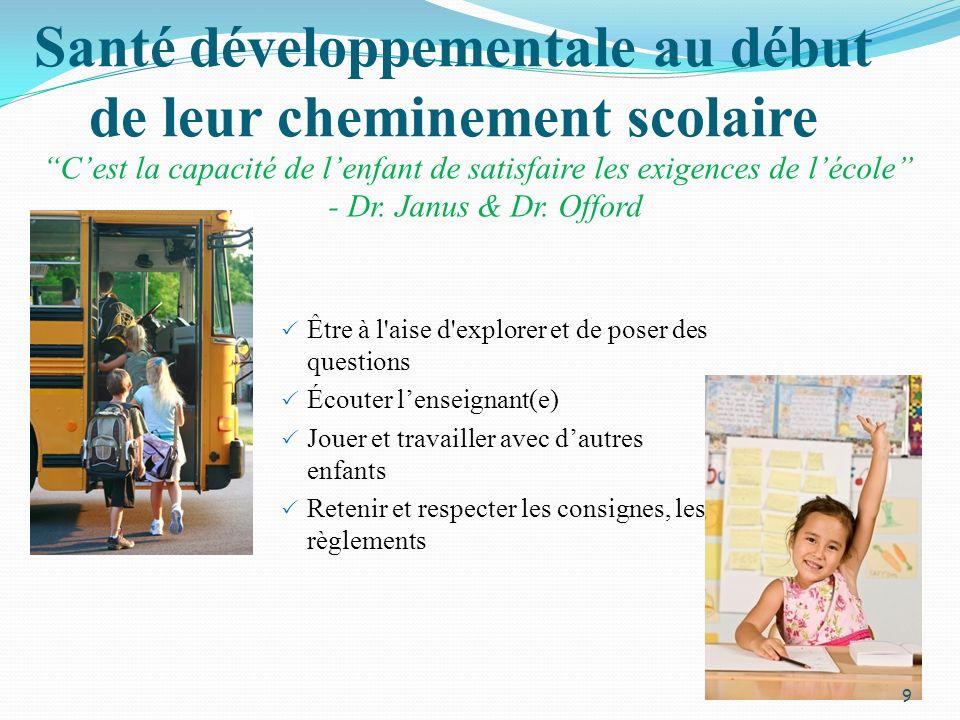 Santé développementale au début de leur cheminement scolaire Être à l'aise d'explorer et de poser des questions Écouter lenseignant(e) Jouer et travai