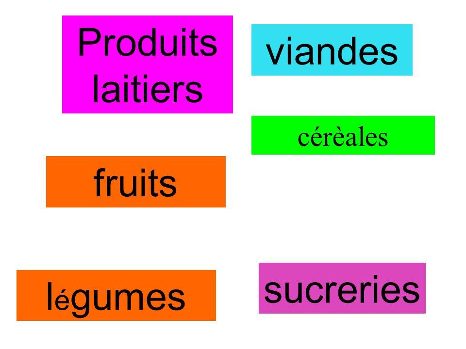 Produits laitiers l é gumes sucreries viandes fruits cérèales