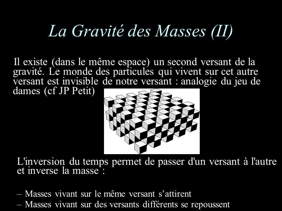 La Gravité des Masses (II) Il existe (dans le même espace) un second versant de la gravité. Le monde des particules qui vivent sur cet autre versant e