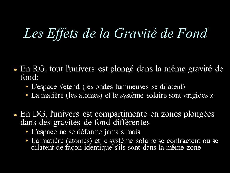 Les Effets de la Gravité de Fond En RG, tout l'univers est plongé dans la même gravité de fond: L'espace s'étend (les ondes lumineuses se dilatent) La