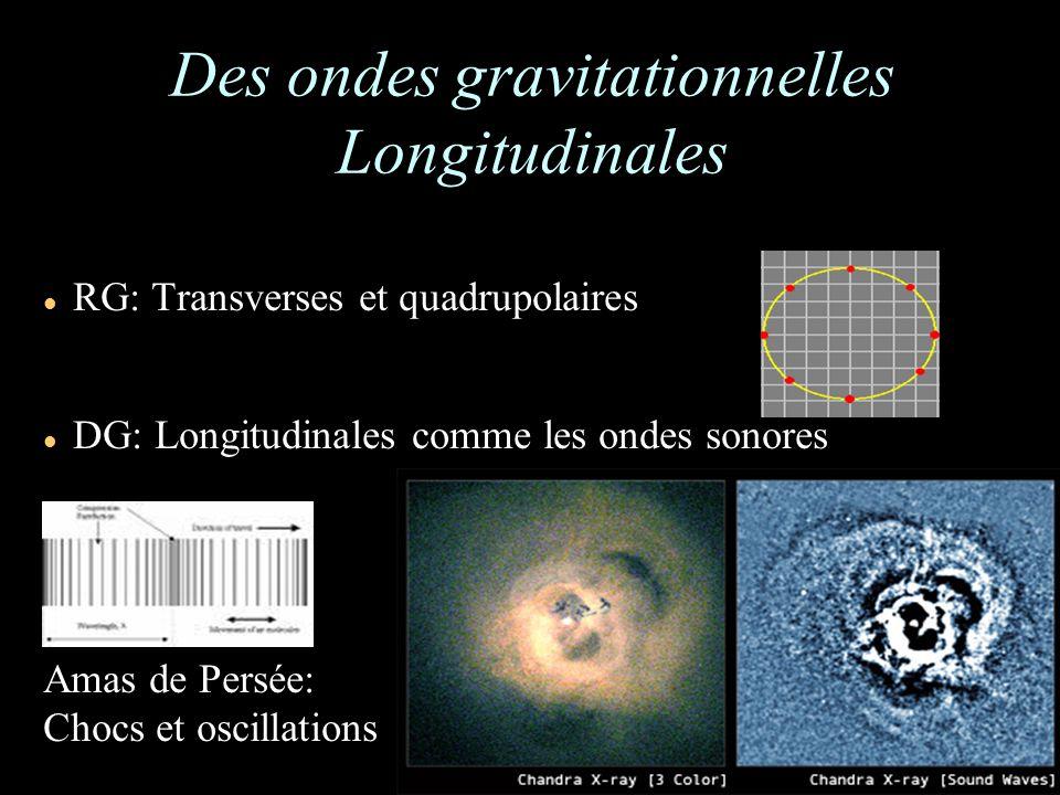 Des ondes gravitationnelles Longitudinales RG: Transverses et quadrupolaires DG: Longitudinales comme les ondes sonores Amas de Persée: Chocs et oscil