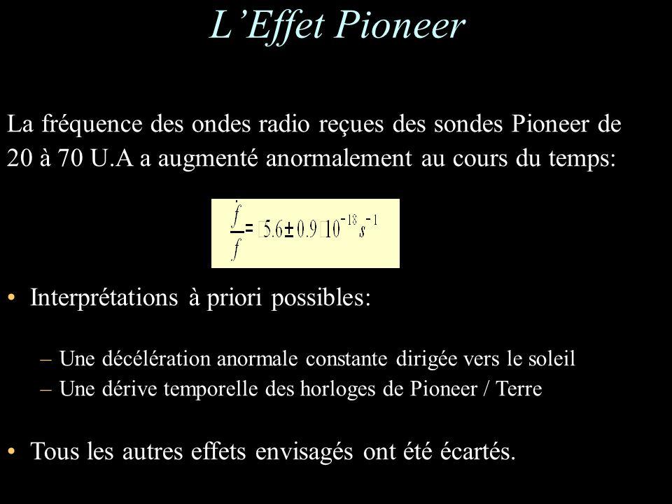 La fréquence des ondes radio reçues des sondes Pioneer de 20 à 70 U.A a augmenté anormalement au cours du temps: Interprétations à priori possibles: –Une décélération anormale constante dirigée vers le soleil –Une dérive temporelle des horloges de Pioneer / Terre Tous les autres effets envisagés ont été écartés.