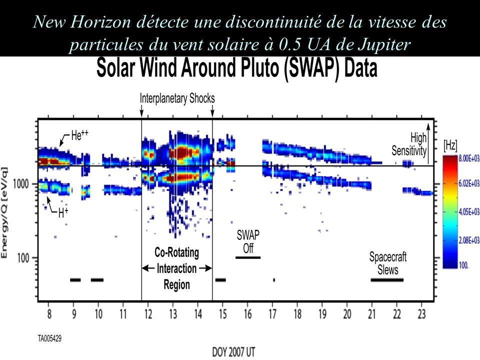 New Horizon détecte une discontinuité de la vitesse des particules du vent solaire à 0.5 UA de Jupiter
