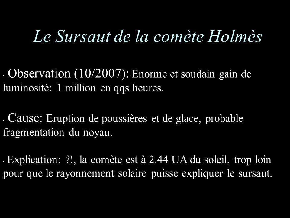 Observation (10/2007): Enorme et soudain gain de luminosité: 1 million en qqs heures. Cause: Eruption de poussières et de glace, probable fragmentatio