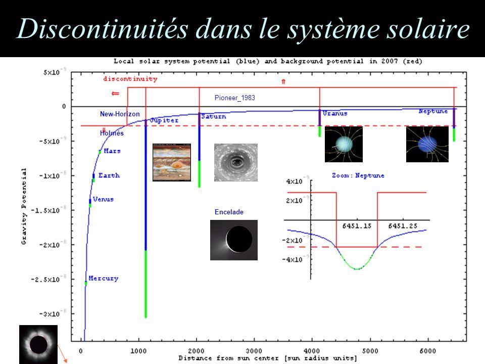 Discontinuités dans le système solaire New-Horizon Pioneer_1983 Holmès Encelade