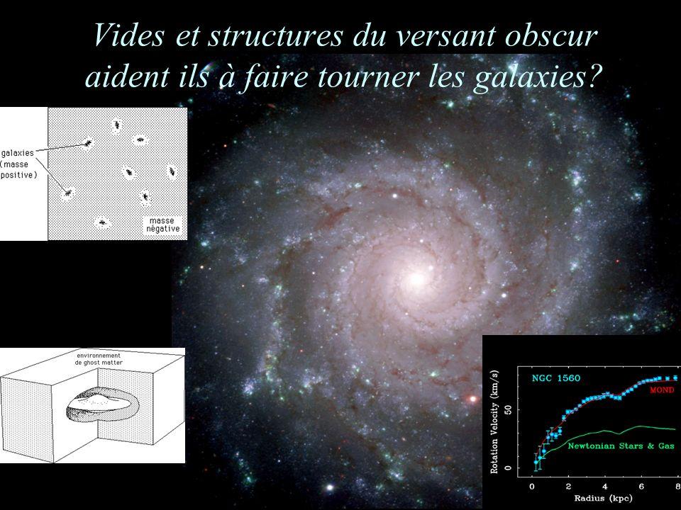 Vides et structures du versant obscur aident ils à faire tourner les galaxies?