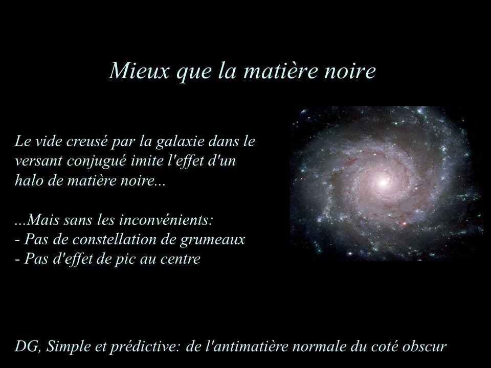 Mieux que la matière noire Le vide creusé par la galaxie dans le versant conjugué imite l'effet d'un halo de matière noire......Mais sans les inconvén