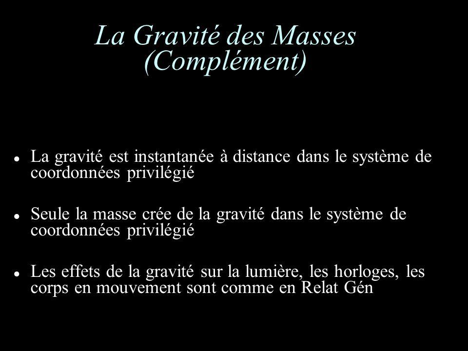 La Gravité des Masses (Complément) La gravité est instantanée à distance dans le système de coordonnées privilégié Seule la masse crée de la gravité dans le système de coordonnées privilégié Les effets de la gravité sur la lumière, les horloges, les corps en mouvement sont comme en Relat Gén