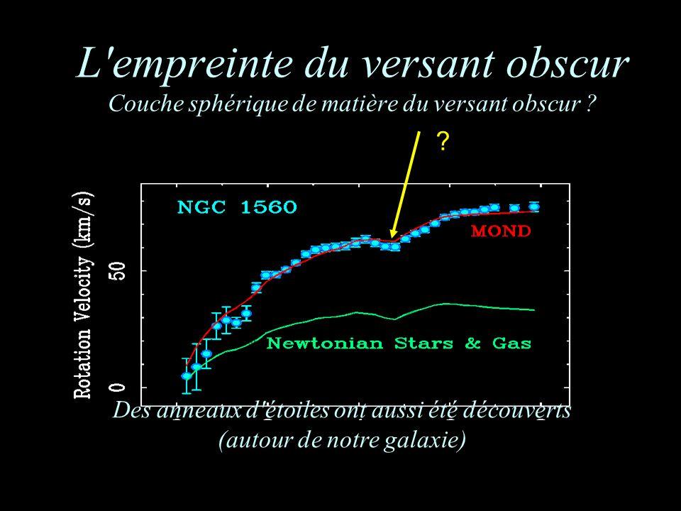 L'empreinte du versant obscur Couche sphérique de matière du versant obscur ? ? Des anneaux d'étoiles ont aussi été découverts (autour de notre galaxi