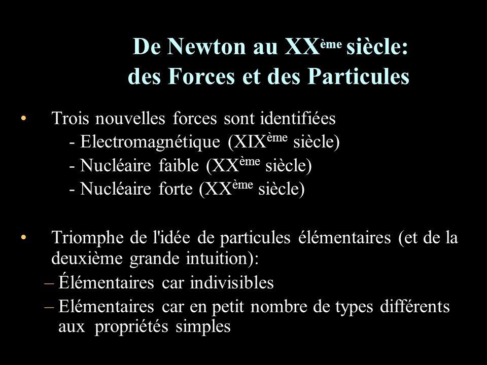 De Newton au XX ème siècle: des Forces et des Particules Trois nouvelles forces sont identifiées - Electromagnétique (XIX ème siècle) - Nucléaire faib