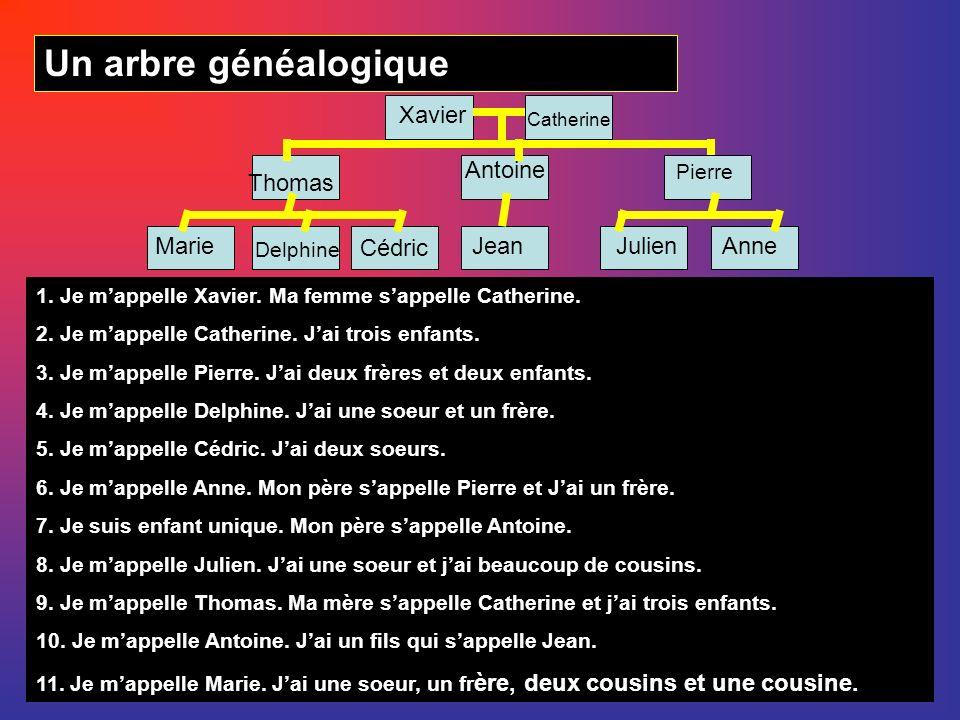 Un arbre généalogique Cédric 1.Je mappelle Xavier.