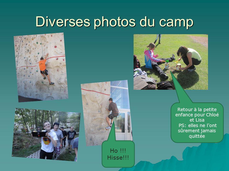 Diverses photos du camp Retour à la petite enfance pour Chloé et Lisa PS: elles ne lont sûrement jamais quittée Ho !!! Hisse!!!