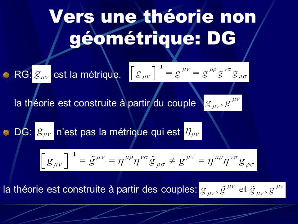 Vers une théorie non géométrique: DG RG: est la métrique. la théorie est construite à partir du couple DG: nest pas la métrique qui est la théorie est