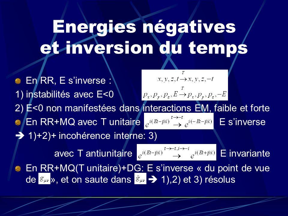 Energies négatives et inversion du temps En RR, E sinverse : 1) instabilités avec E<0 2) E<0 non manifestées dans interactions EM, faible et forte En