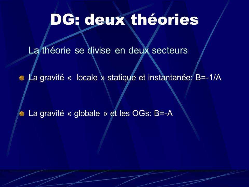 DG: deux théories La théorie se divise en deux secteurs La gravité « locale » statique et instantanée: B=-1/A La gravité « globale » et les OGs: B=-A