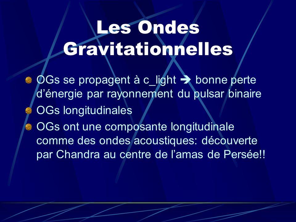 Les Ondes Gravitationnelles OGs se propagent à c_light bonne perte dénergie par rayonnement du pulsar binaire OGs longitudinales OGs ont une composant
