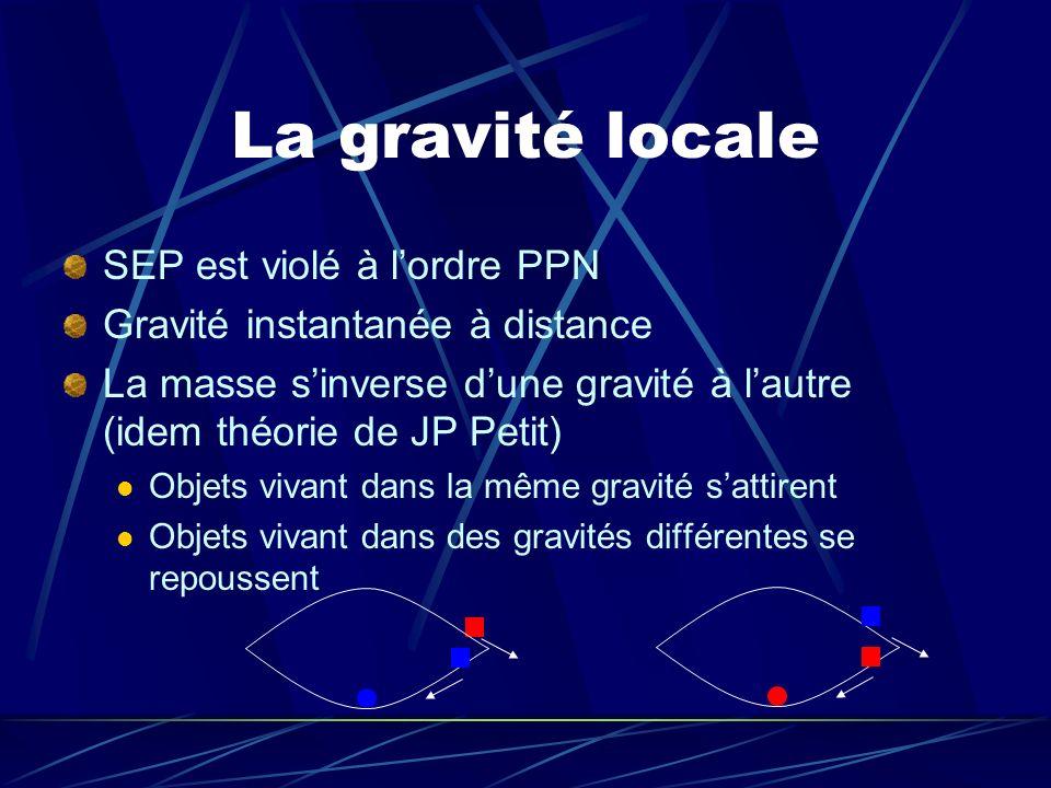 SEP est violé à lordre PPN Gravité instantanée à distance La masse sinverse dune gravité à lautre (idem théorie de JP Petit) Objets vivant dans la mêm