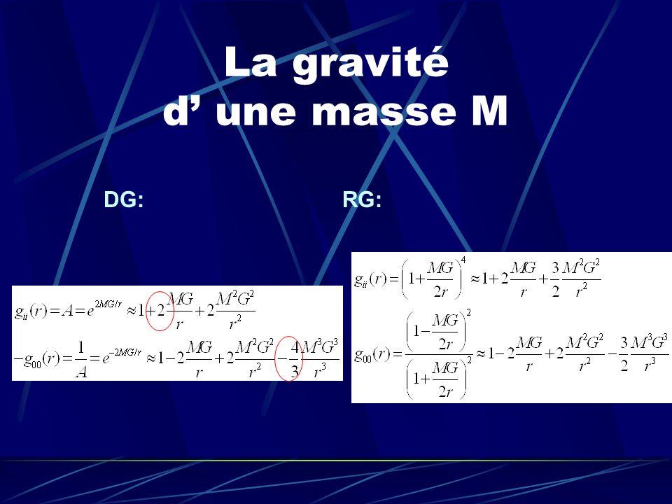 DG: RG: La gravité d une masse M