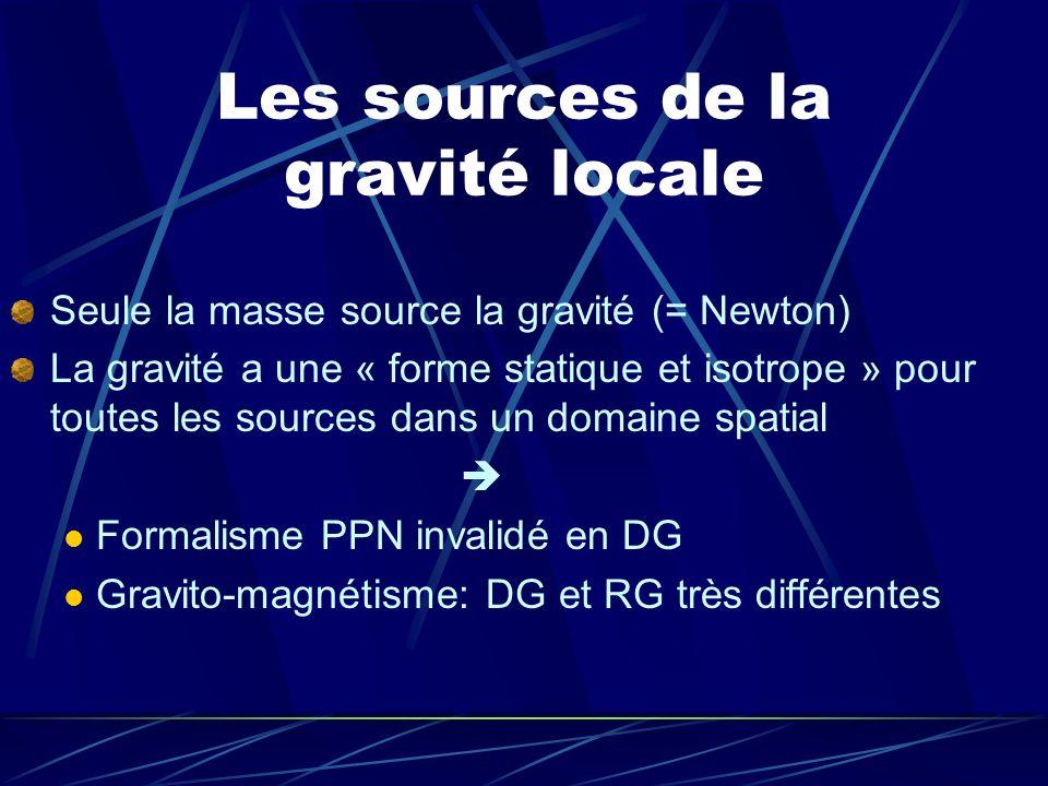 Les sources de la gravité locale Seule la masse source la gravité (= Newton) La gravité a une « forme statique et isotrope » pour toutes les sources d