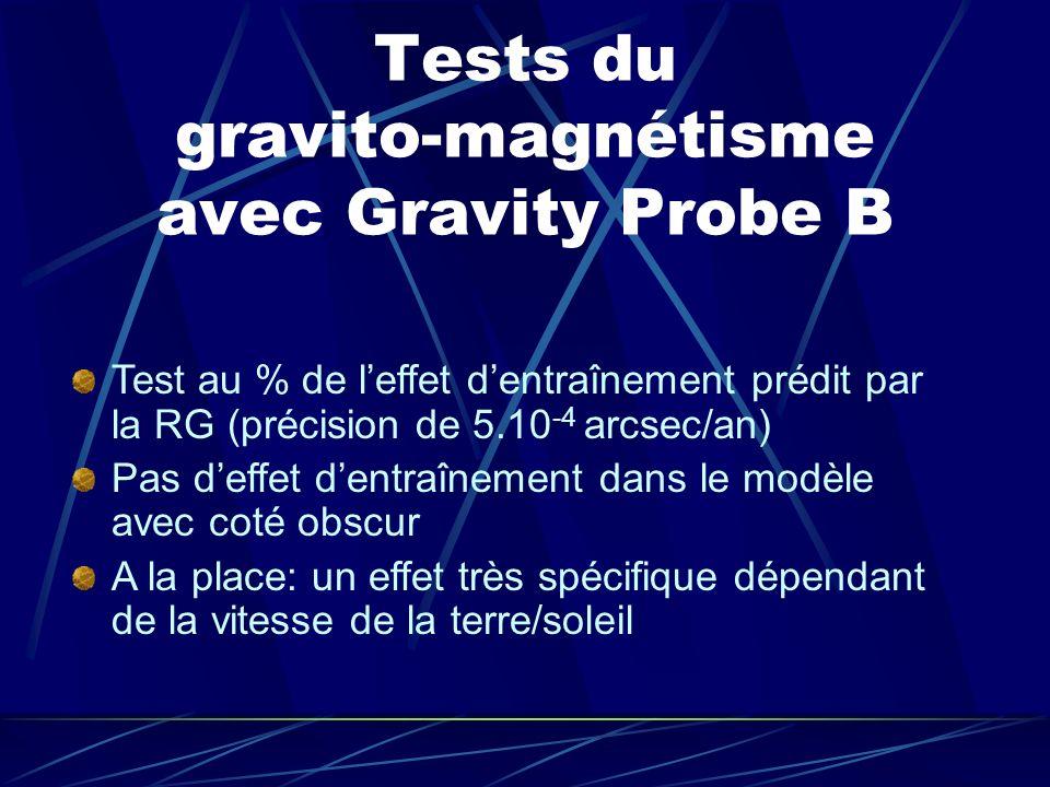 Tests du gravito-magnétisme avec Gravity Probe B Test au % de leffet dentraînement prédit par la RG (précision de 5.10 -4 arcsec/an) Pas deffet dentra