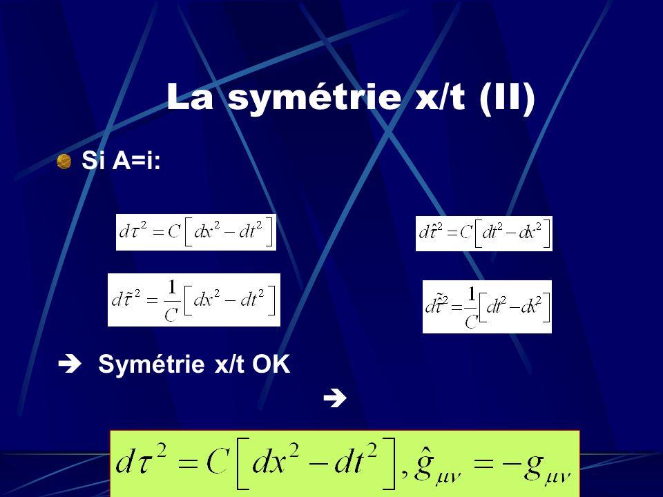 La symétrie x/t (II) Si A=i: Symétrie x/t OK