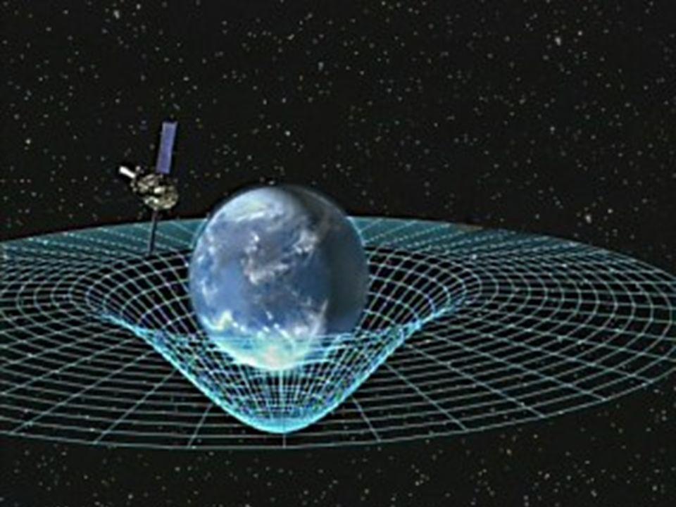 Les sources de la gravité locale Seule la masse source la gravité (= Newton) La gravité a une « forme statique et isotrope » pour toutes les sources dans un domaine spatial Formalisme PPN invalidé en DG Gravito-magnétisme: DG et RG très différentes