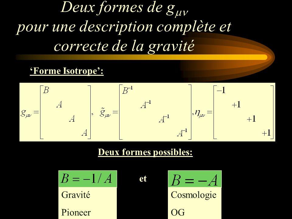 Deux formes de g pour une description complète et correcte de la gravité Forme Isotrope: Deux formes possibles: et Cosmologie OG Gravité Pioneer