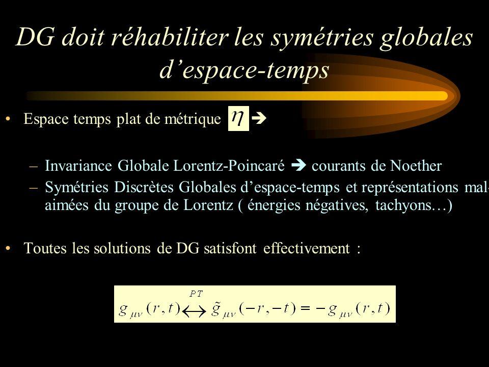 DG doit réhabiliter les symétries globales despace-temps Espace temps plat de métrique –Invariance Globale Lorentz-Poincaré courants de Noether –Symétries Discrètes Globales despace-temps et représentations mal- aimées du groupe de Lorentz ( énergies négatives, tachyons…) Toutes les solutions de DG satisfont effectivement :