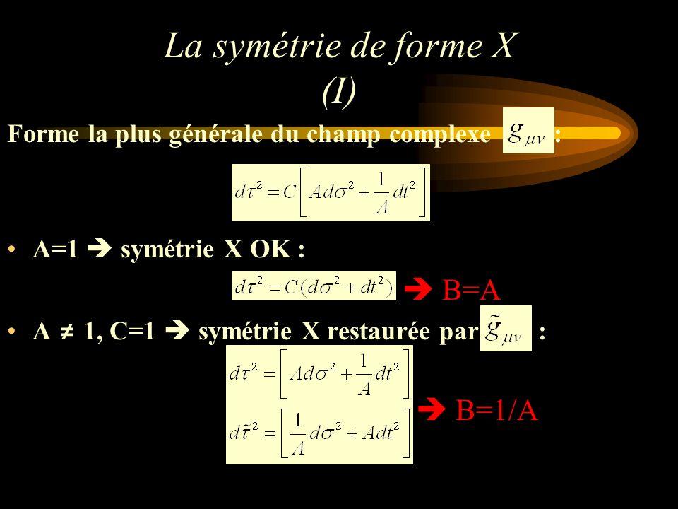La symétrie de forme X (I) Forme la plus générale du champ complexe : A=1 symétrie X OK : B=A A 1, C=1 symétrie X restaurée par : B=1/A