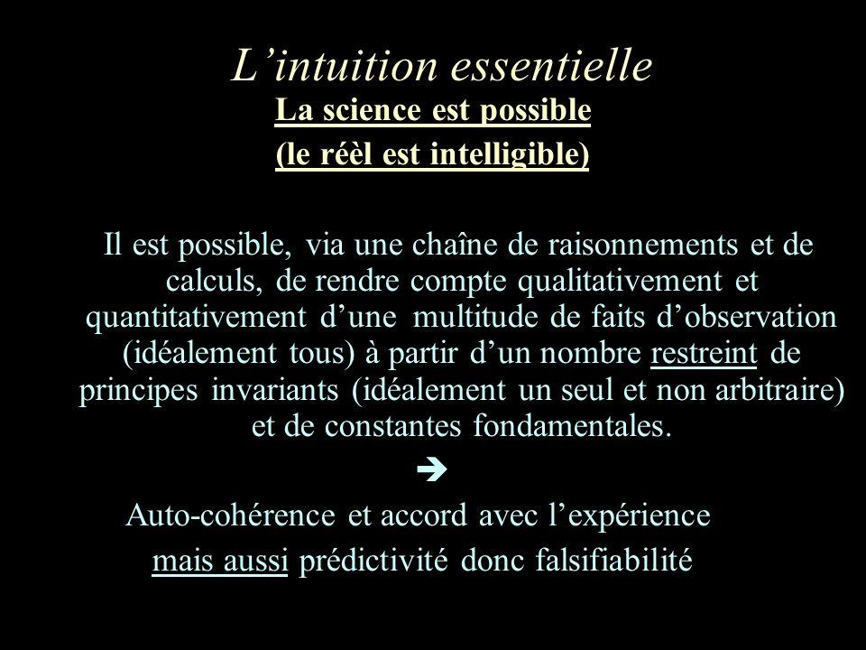 Lintuition essentielle La science est possible (le réèl est intelligible) Il est possible, via une chaîne de raisonnements et de calculs, de rendre compte qualitativement et quantitativement dune multitude de faits dobservation (idéalement tous) à partir dun nombre restreint de principes invariants (idéalement un seul et non arbitraire) et de constantes fondamentales.