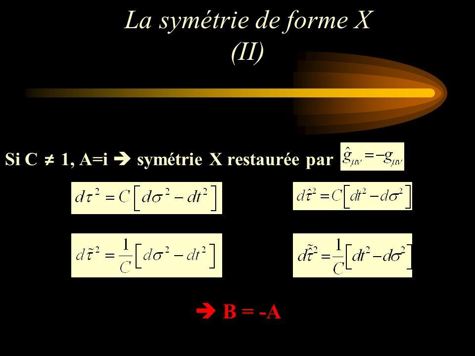 La symétrie de forme X (II) Si C 1, A=i symétrie X restaurée par B = -A