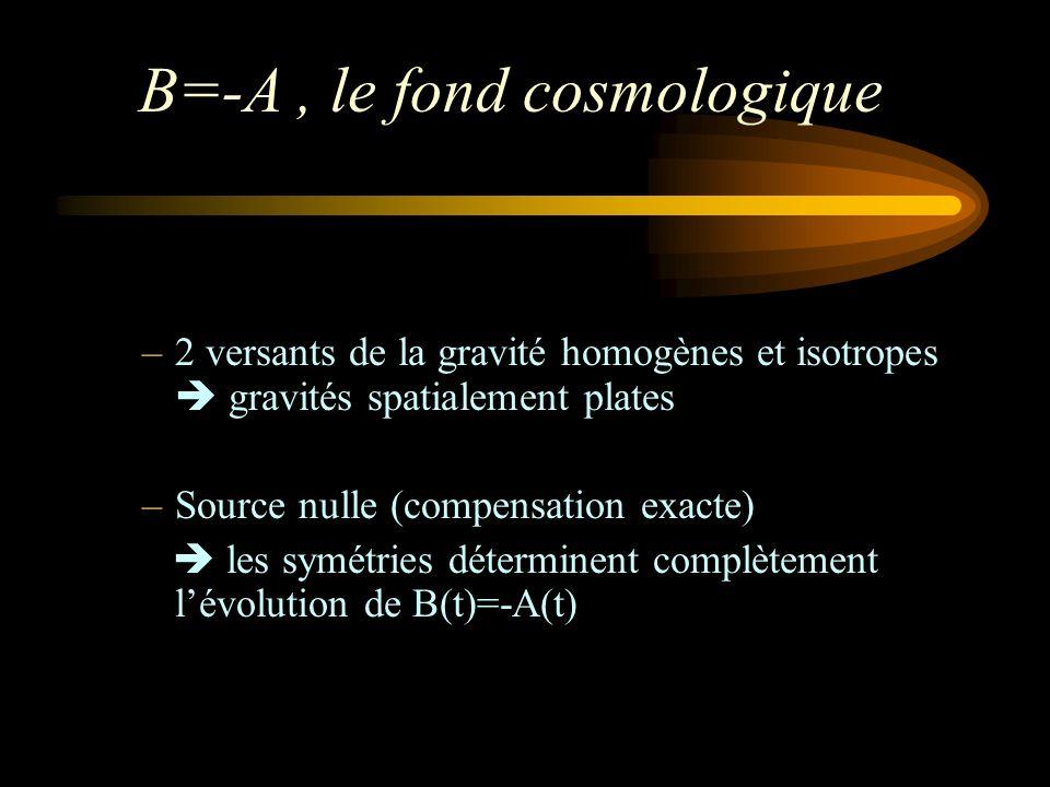 B=-A, le fond cosmologique –2 versants de la gravité homogènes et isotropes gravités spatialement plates –Source nulle (compensation exacte) les symétries déterminent complètement lévolution de B(t)=-A(t)
