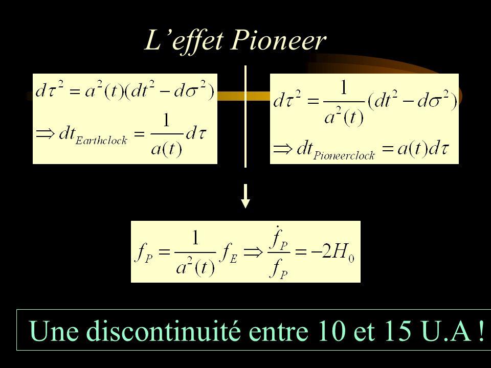 Leffet Pioneer Une discontinuité entre 10 et 15 U.A !