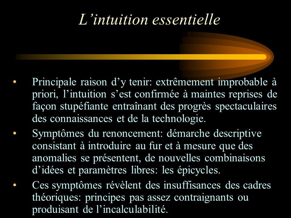 RG: des principes aux équations La science est possible Espace-temps différentiable Action du MS (g 1 :+ + + -, A ) Principe dextrême Action 1.