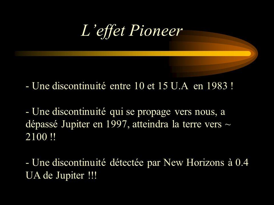 Leffet Pioneer - Une discontinuité entre 10 et 15 U.A en 1983 ! - Une discontinuité qui se propage vers nous, a dépassé Jupiter en 1997, atteindra la