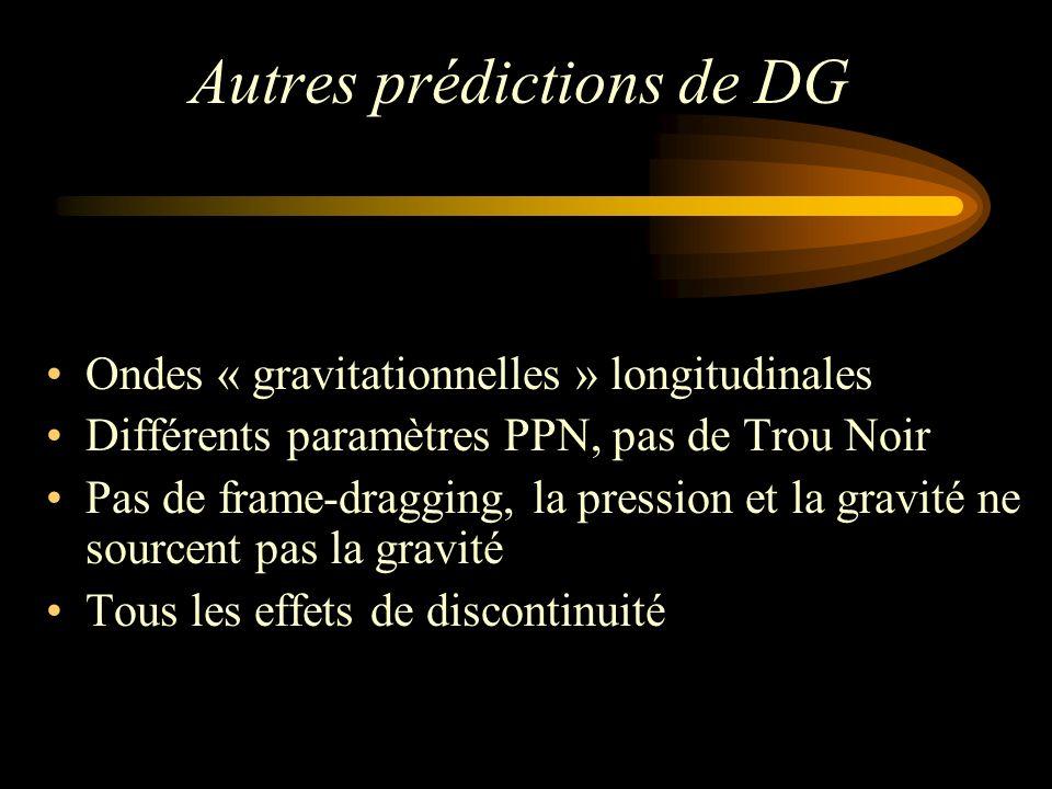 Autres prédictions de DG Ondes « gravitationnelles » longitudinales Différents paramètres PPN, pas de Trou Noir Pas de frame-dragging, la pression et la gravité ne sourcent pas la gravité Tous les effets de discontinuité