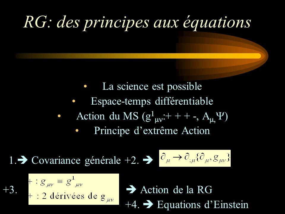 RG: des principes aux équations La science est possible Espace-temps différentiable Action du MS (g 1 :+ + + -, A ) Principe dextrême Action 1. Covari