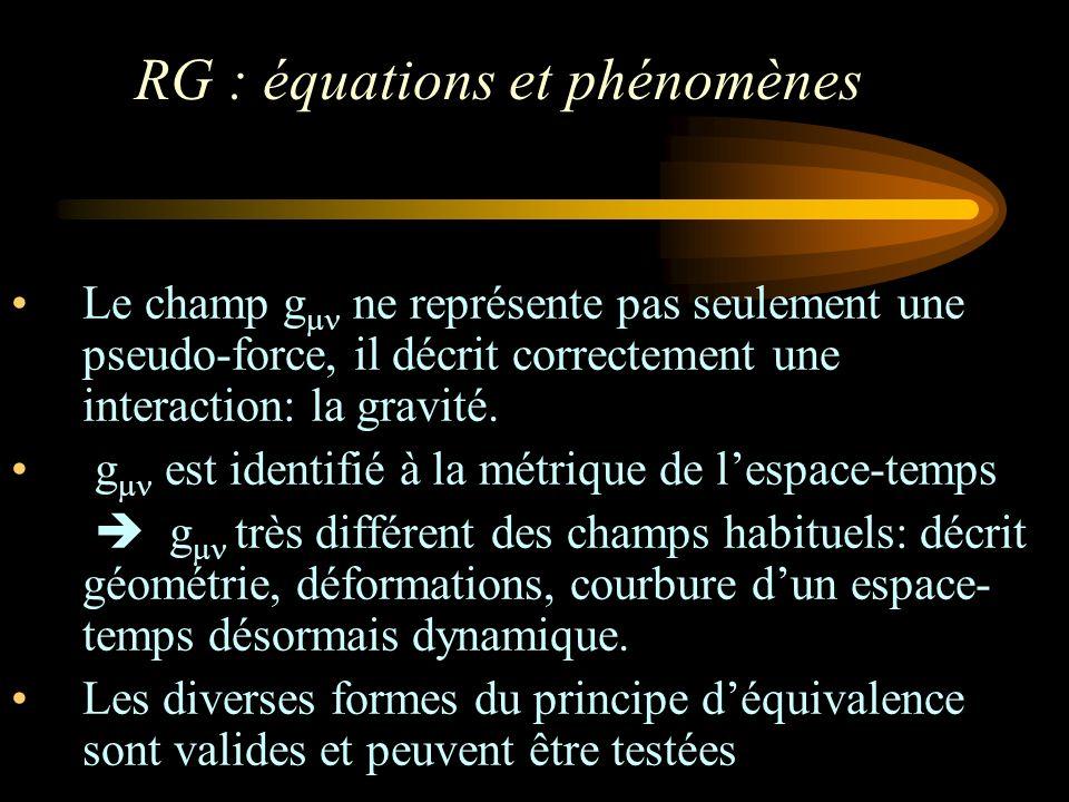 RG Points forts: –Grande beauté conceptuelle et triomphe de la symétrie –Testée avec succès (« with flying colors ») dans de nombreux secteurs de la gravité Les limites ?: –Calcul exact impossible en général, calcul approximatif extrêmement fastidieux en pratique –Non prédictive en cosmologie sans le principe cosmologique fort –Incompatibilité notoire avec la Mécanique Quantique –Elimination artificielle dun nombre infini de termes possibles: Gauss-Bonnet, Puissances de la courbure…