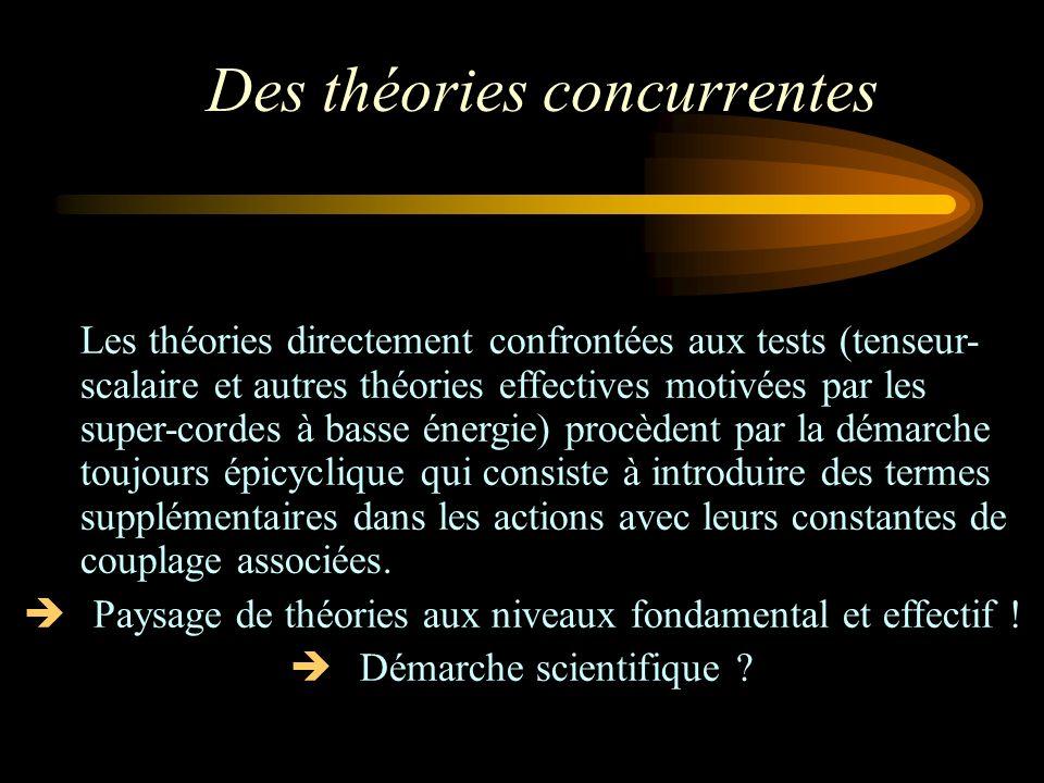 Des théories concurrentes Les théories directement confrontées aux tests (tenseur- scalaire et autres théories effectives motivées par les super-cordes à basse énergie) procèdent par la démarche toujours épicyclique qui consiste à introduire des termes supplémentaires dans les actions avec leurs constantes de couplage associées.