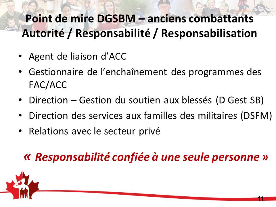 Point de mire DGSBM – anciens combattants Autorité / Responsabilité / Responsabilisation Agent de liaison dACC Gestionnaire de lenchaînement des progr