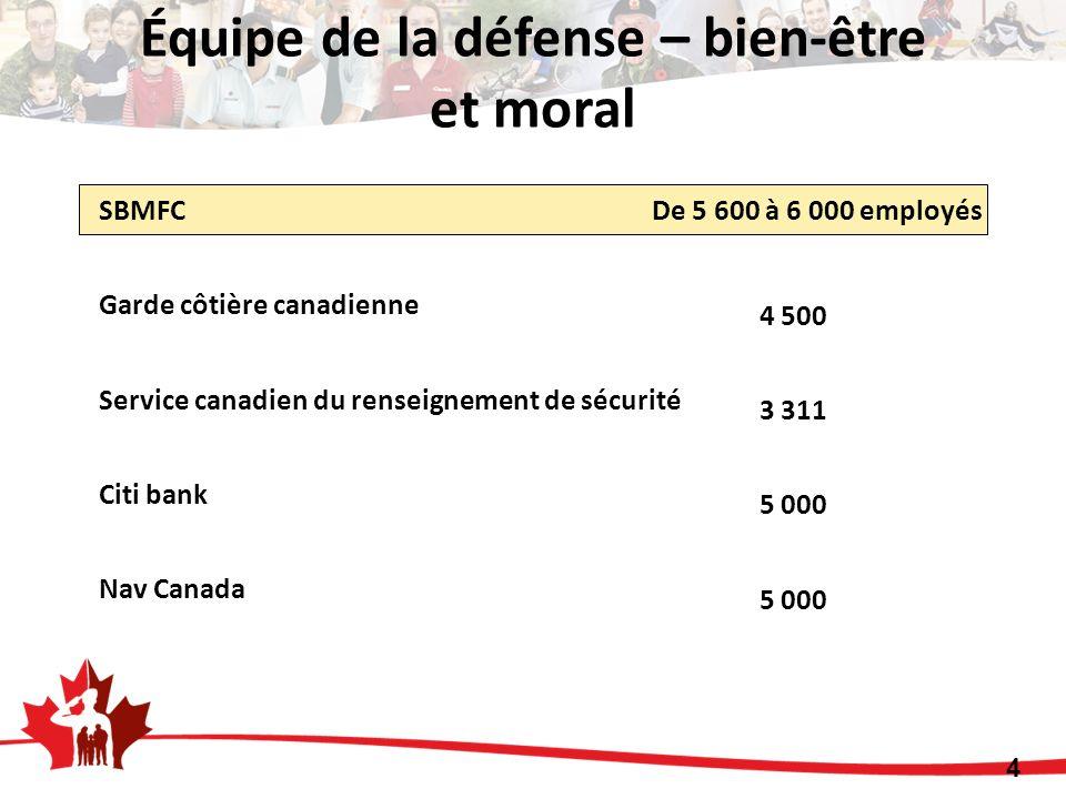 SBMFC De 5 600 à 6 000 employés Garde côtière canadienne Service canadien du renseignement de sécurité Citi bank Nav Canada 4 500 3 311 5 000 4 Équipe
