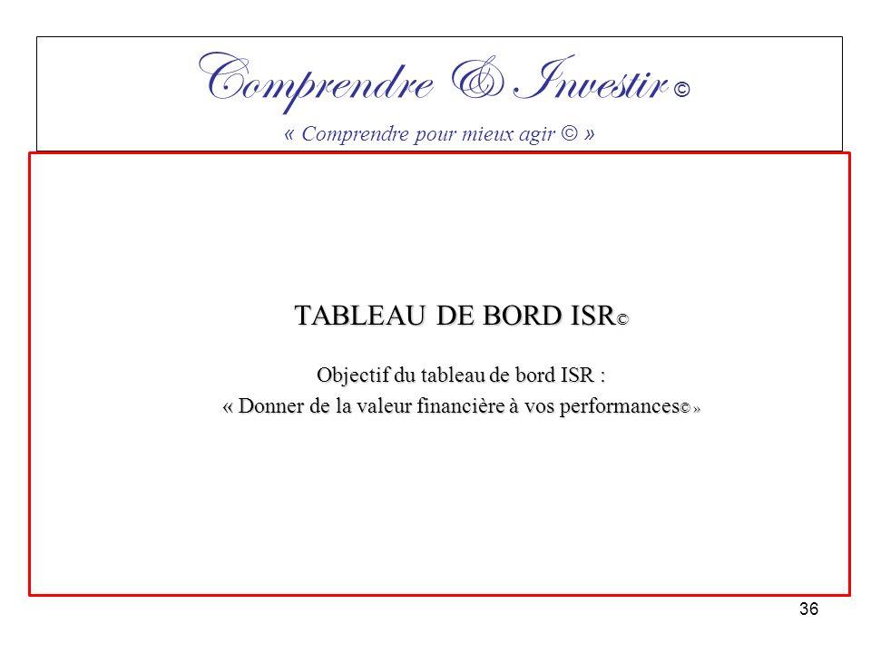 TABLEAU DE BORD ISR © Objectif du tableau de bord ISR : « Donner de la valeur financière à vos performances © » Comprendre & Investir © « Comprendre p