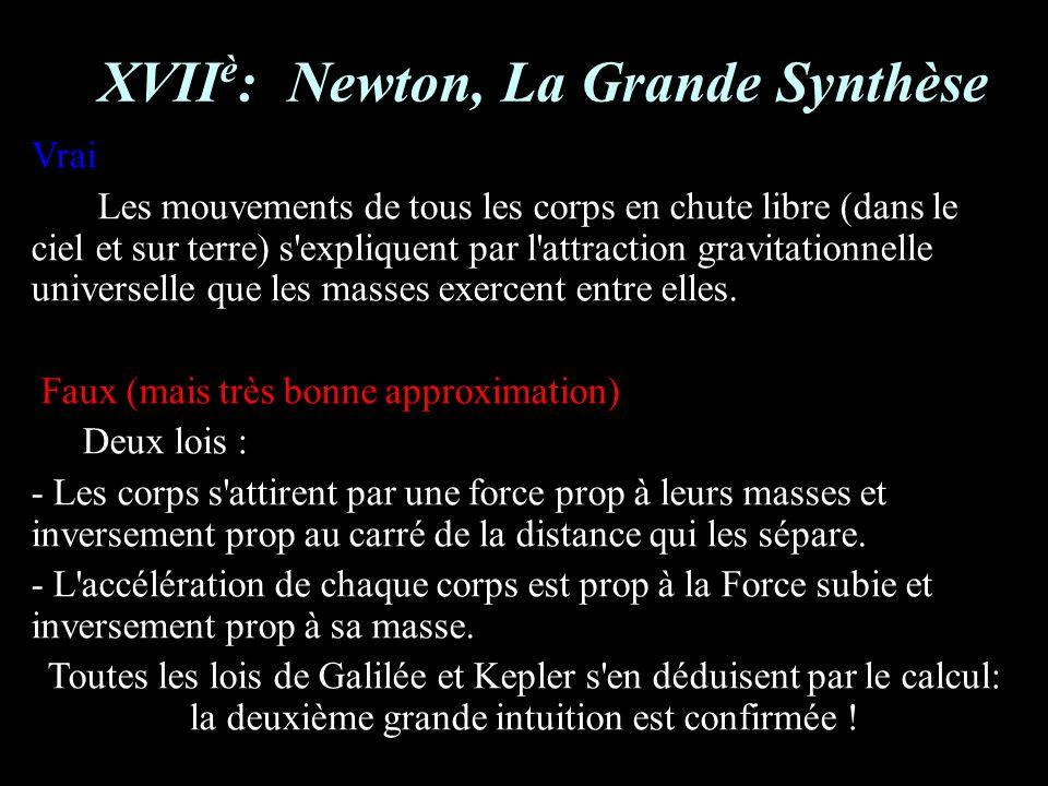 XVII è : Newton, La Grande Synthèse Vrai Les mouvements de tous les corps en chute libre (dans le ciel et sur terre) s expliquent par l attraction gravitationnelle universelle que les masses exercent entre elles.