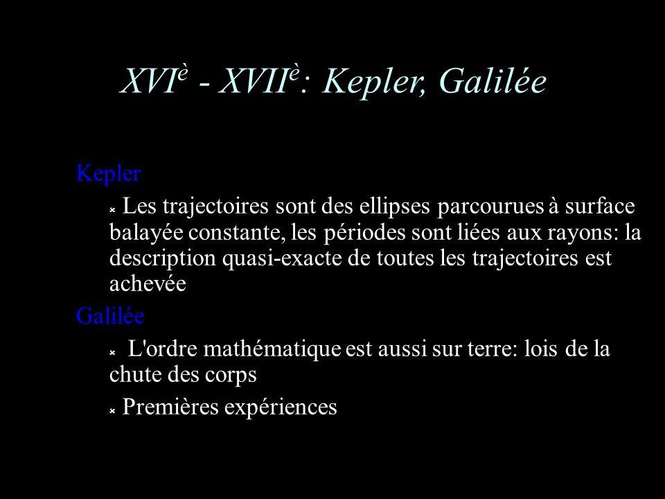 Kepler Les trajectoires sont des ellipses parcourues à surface balayée constante, les périodes sont liées aux rayons: la description quasi-exacte de toutes les trajectoires est achevée Galilée L ordre mathématique est aussi sur terre: lois de la chute des corps Premières expériences XVI è - XVII è : Kepler, Galilée