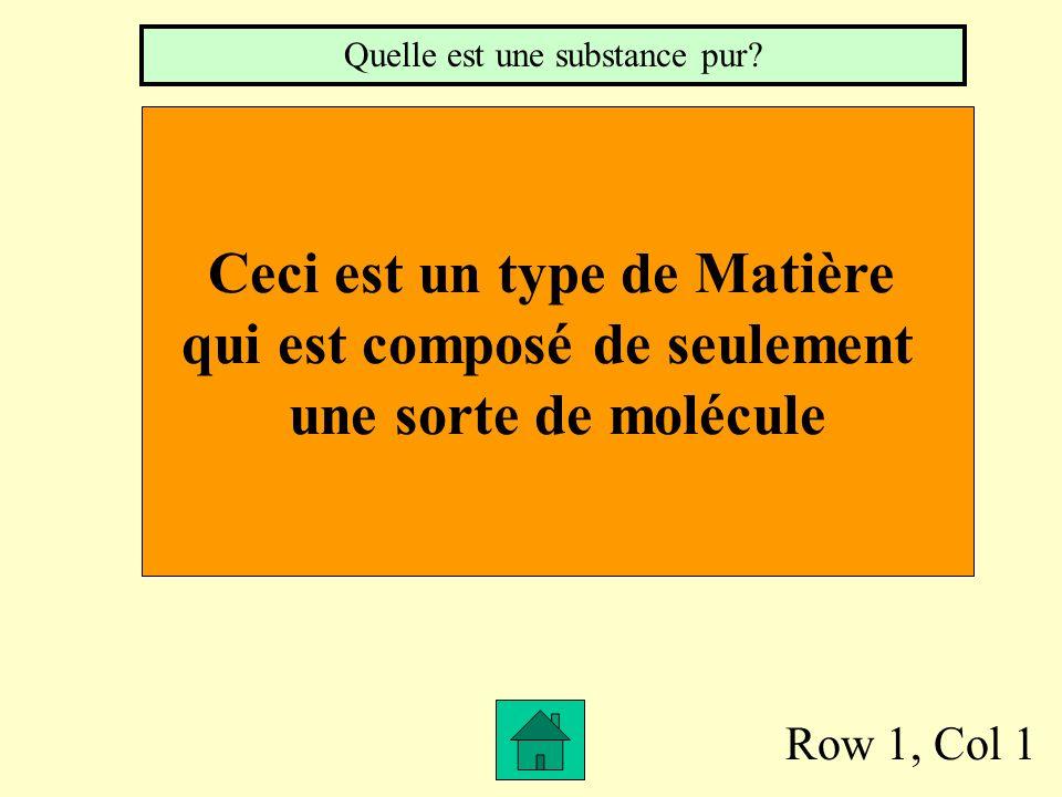 100 200 400 300 400 Classification de Mattière Propriétés et Changements Theorie Particulaire Atomes et Elements 300 200 400 200 100 500 100
