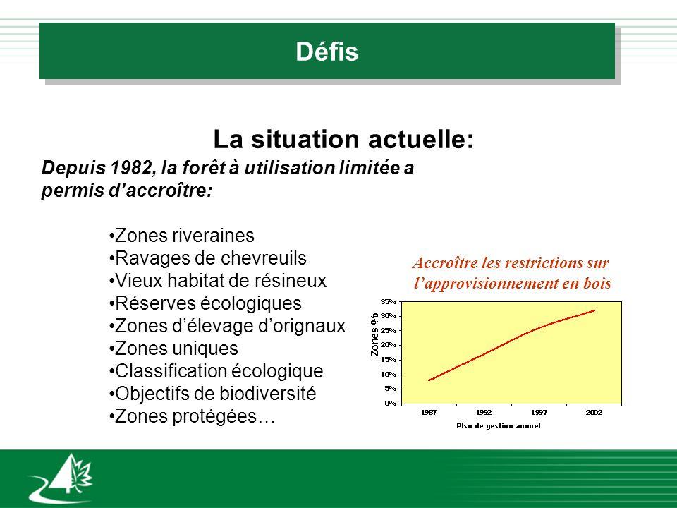 Défis La situation actuelle: Depuis 1982, la forêt à utilisation limitée a permis daccroître: Zones riveraines Ravages de chevreuils Vieux habitat de