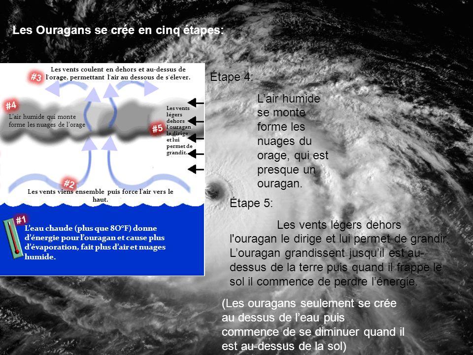 Comment un ouragon de forme Les ouragans ne forment plus vraiment l'eau de mer chaude de 80 ° F ou plus. L'atmosphère (l'air) doit refroidir très rapi