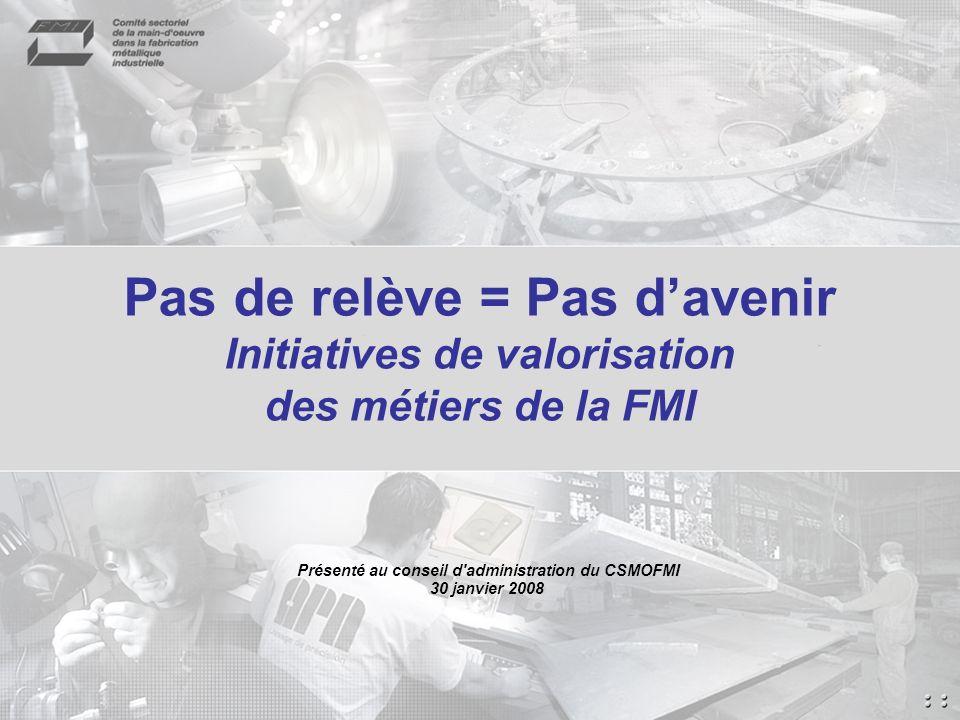 Pas de relève = Pas davenir Initiatives de valorisation des métiers de la FMI Présenté au conseil d administration du CSMOFMI 30 janvier 2008